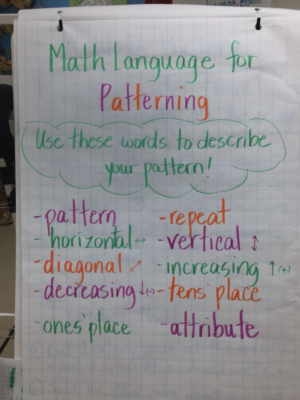 Math Language for Patterning - students use these words to describe a ...