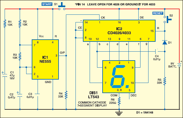 7 Segment Display Dice | Digital dice, Circuits and Circuit diagram