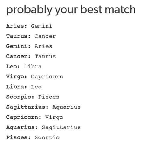 Lesbian leo horoscope