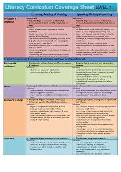 new zealand literacy curriculum coverage sheet level 1 4 split