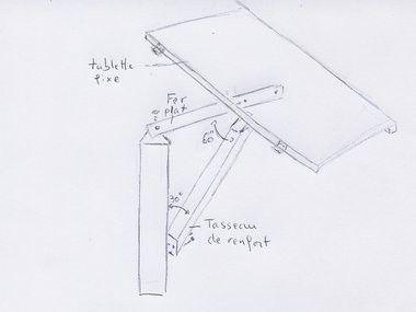 Comment fabriquer et installer une table murale pliante meubles pinterest tables island - Fabriquer table pliante murale ...