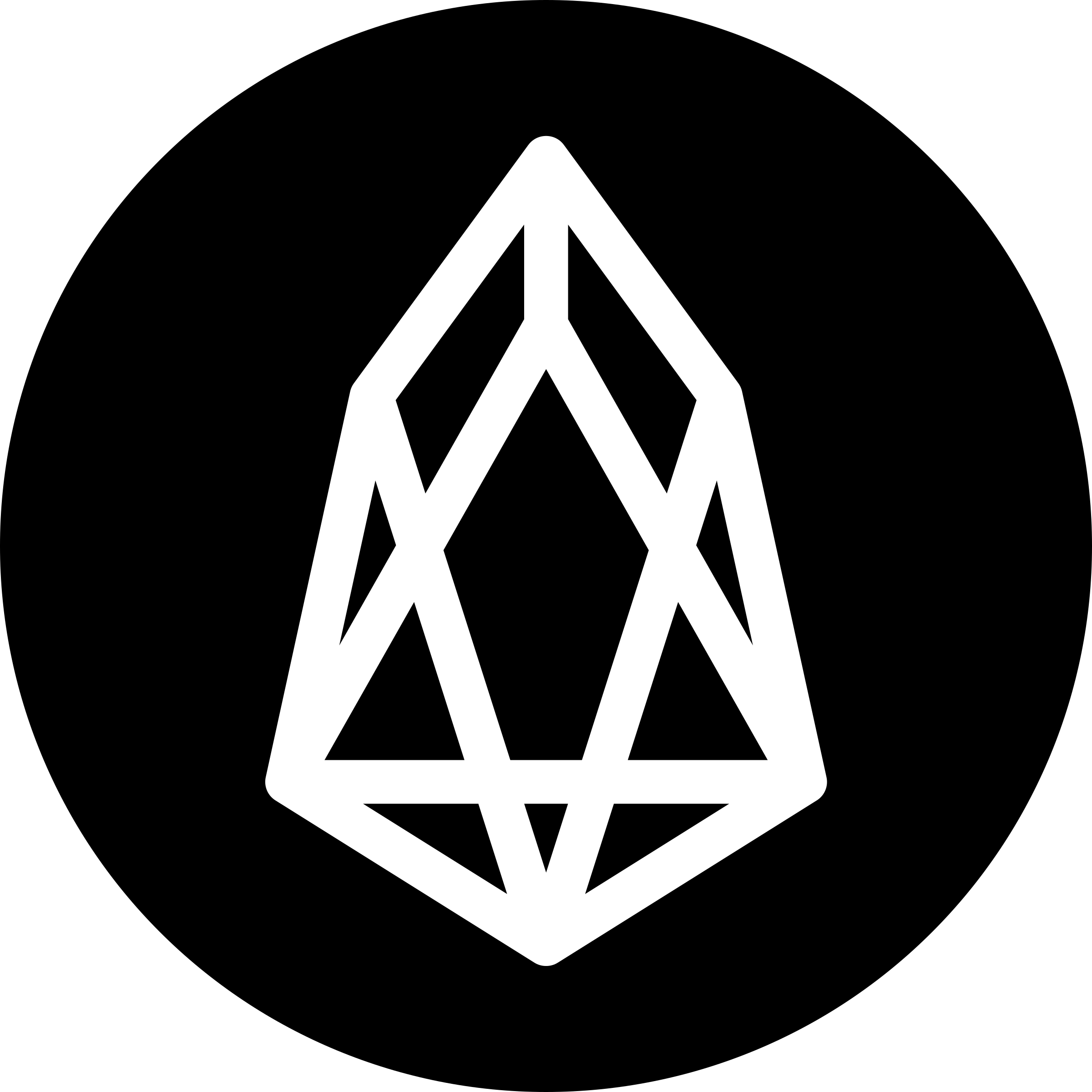 Earn EOS in 2020 Eos, Crypto currencies, Blockchain