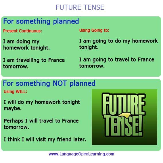 esl tips how to know the difference in the future tense using the present continuous going to. Black Bedroom Furniture Sets. Home Design Ideas