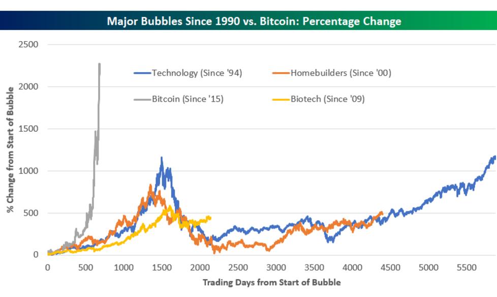 faktų apie kriptovaliutas – IV dalis Bitcoin pinigų plovimas
