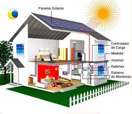 Paneles Solares Descuentos De Verano Rematedirecto Guayaquil Instalacion De Paneles Solares Sistema De Paneles Solares