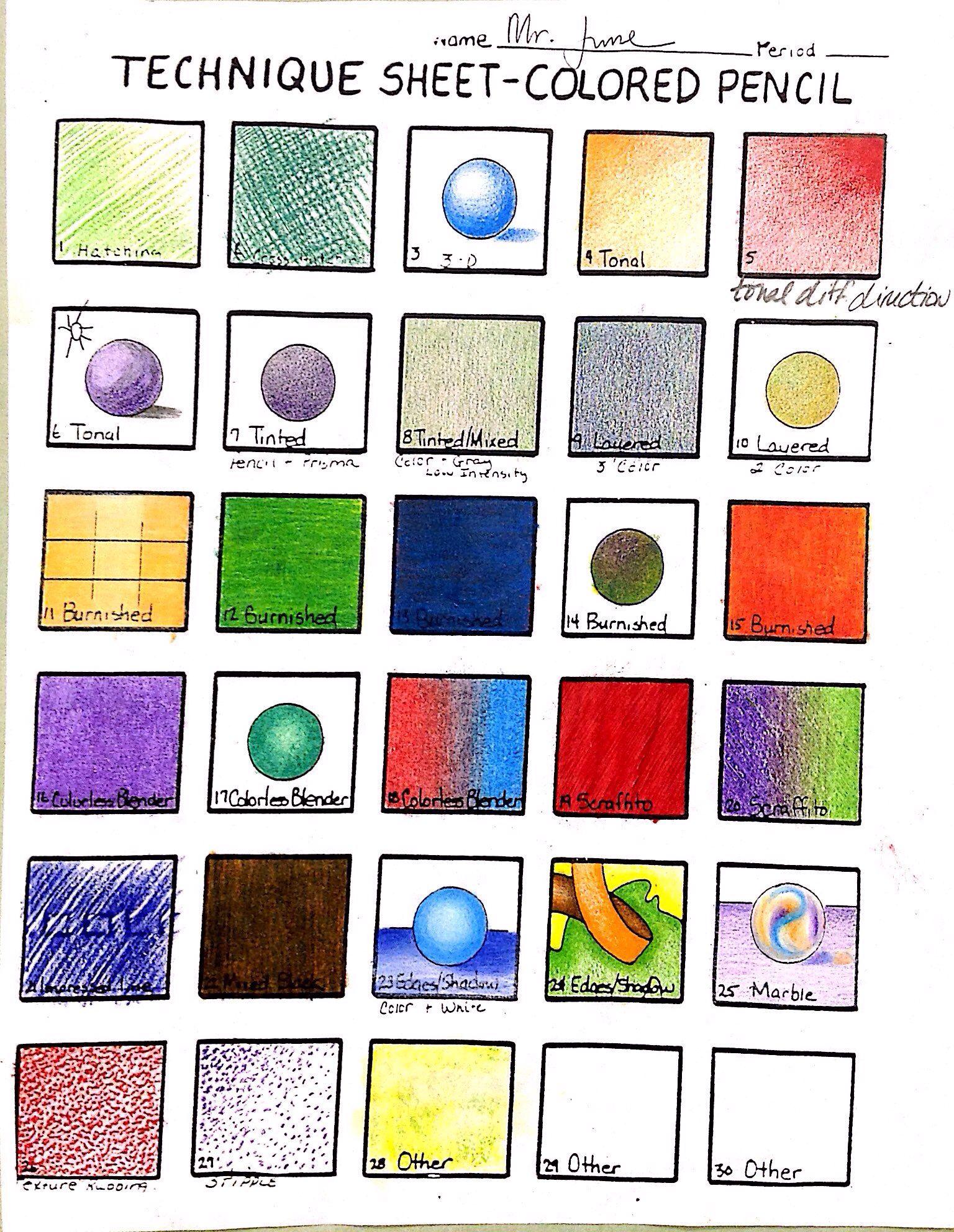 My Essential Colour Pencil Techniques | Color pencil techniques ...
