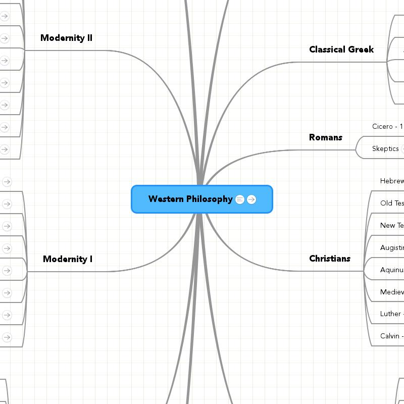 Western Philosophy Mind Map Handy Index Western Philosophy Philosophy History Of Philosophy