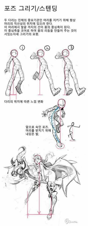Pin de carmen G.A en imágenes tutorial | Pinterest | Anatomía ...