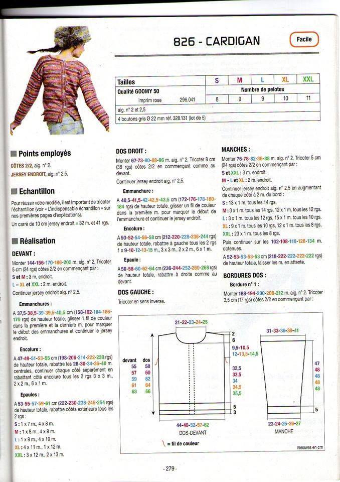 tricoter l'encolure d'un pull