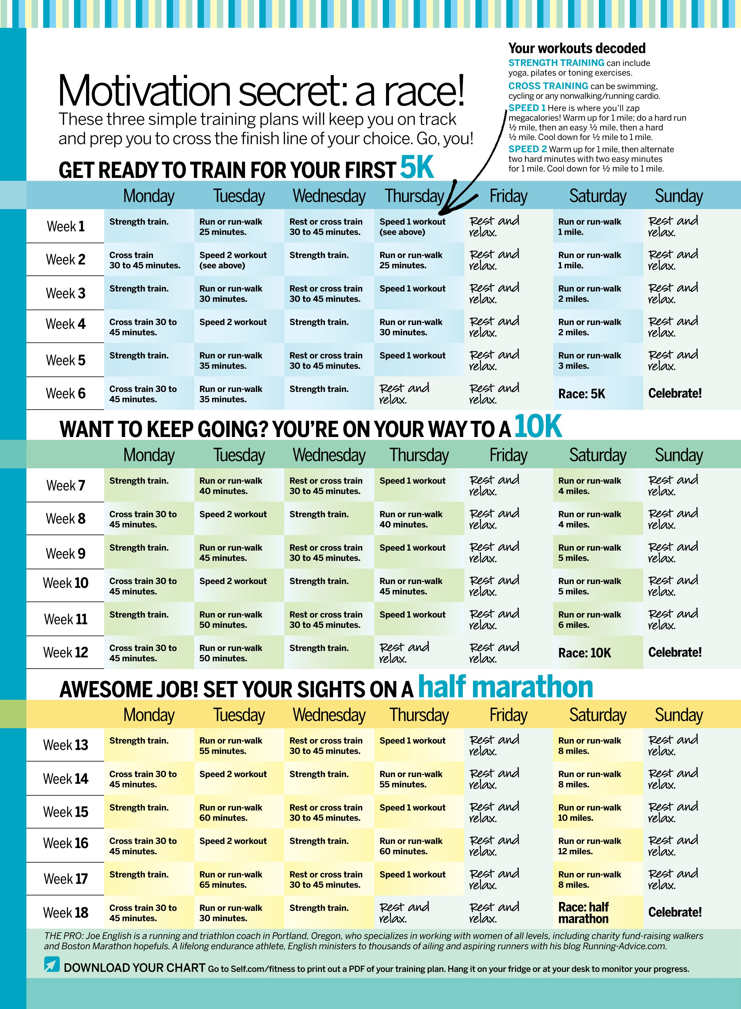 Really Like This Idea For Starting Out Running Break It