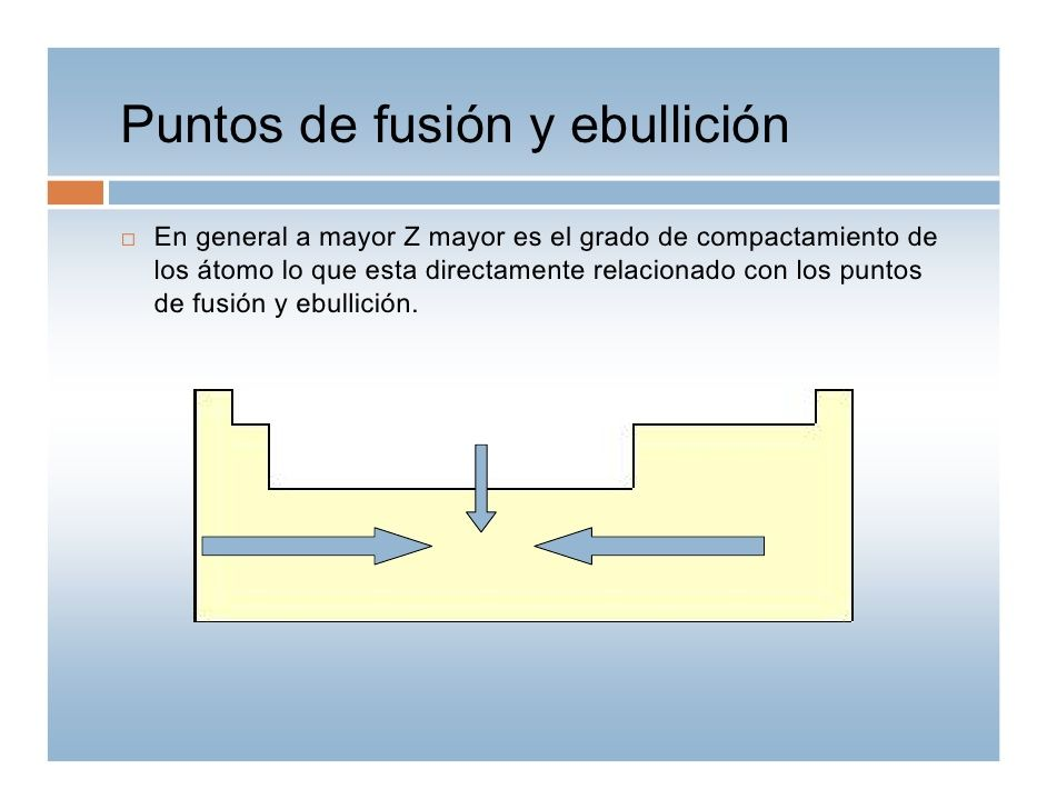 Tabla Periodica Qm 2010 Chemistry Education Science