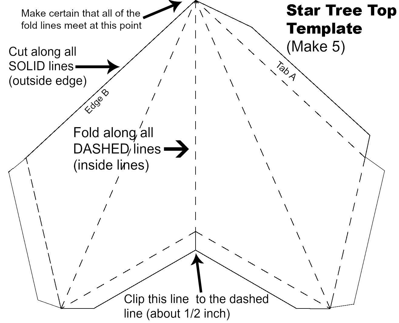 tree top template