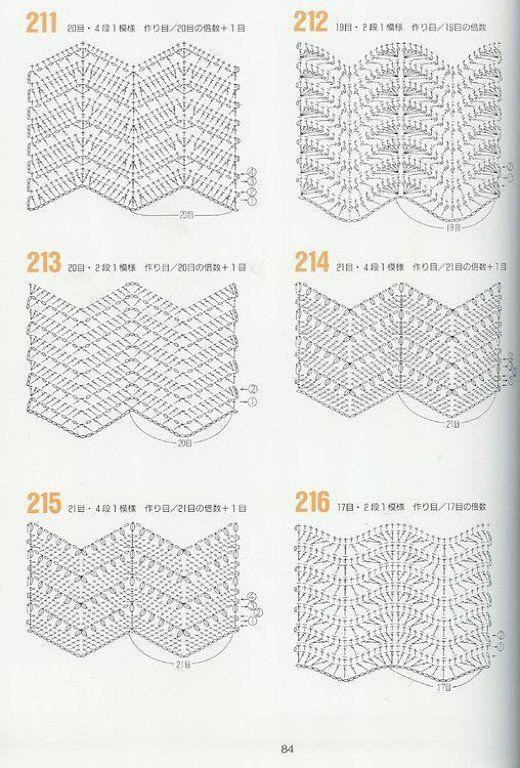 Patrones mantas crochet zig zag - Imagui | casa | Pinterest ...