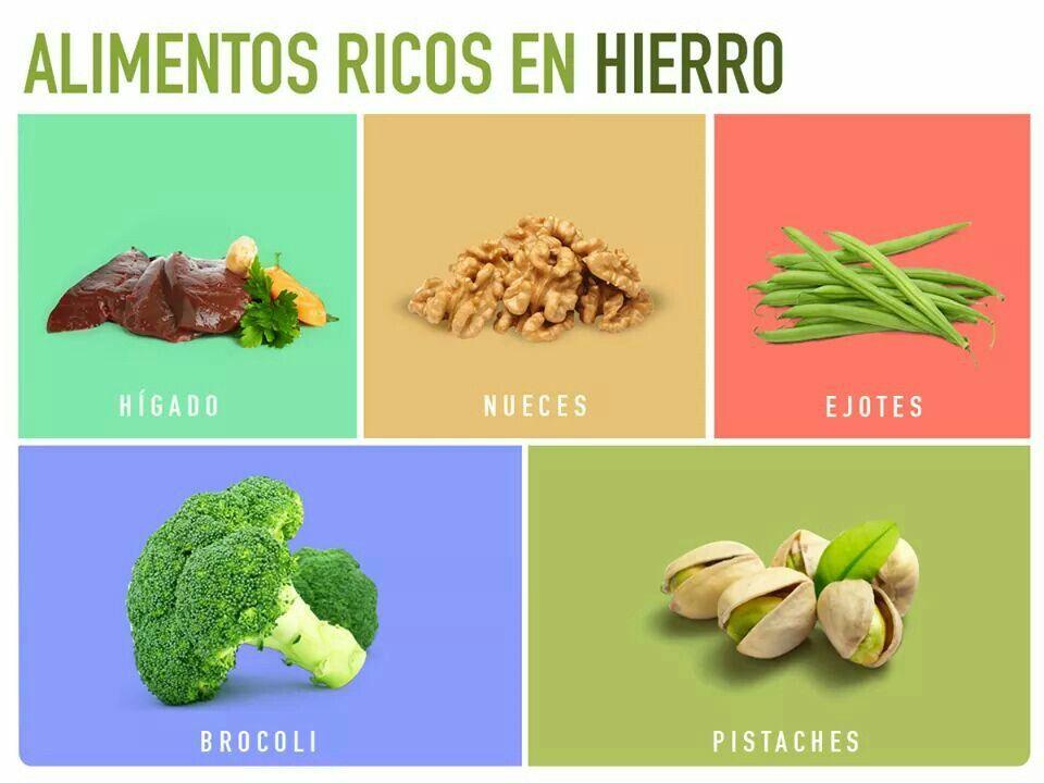 Alimentos Ricos En Hierro Alimentos Ricos En Hierro Alimentos Ricos En Calcio Alimentos