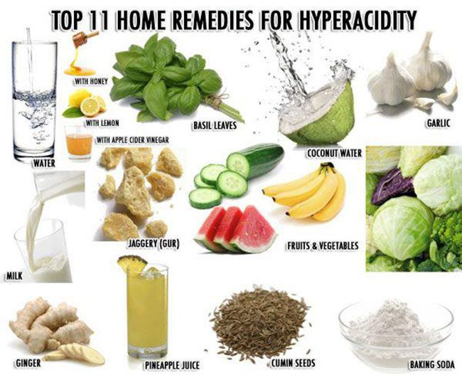 Home Remedies Hyperacidity Heartburn