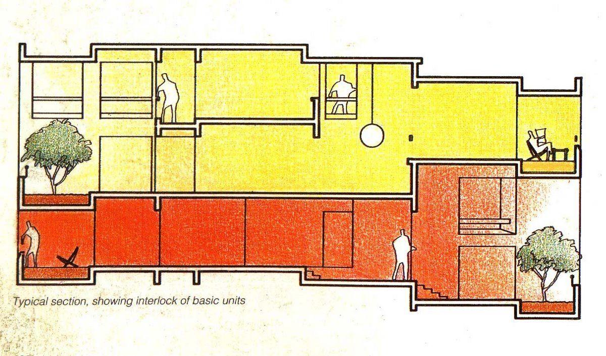 Resultado de imagen de kanchanjunga apartments balcony