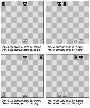 el movimientos del enroque en ajedrez