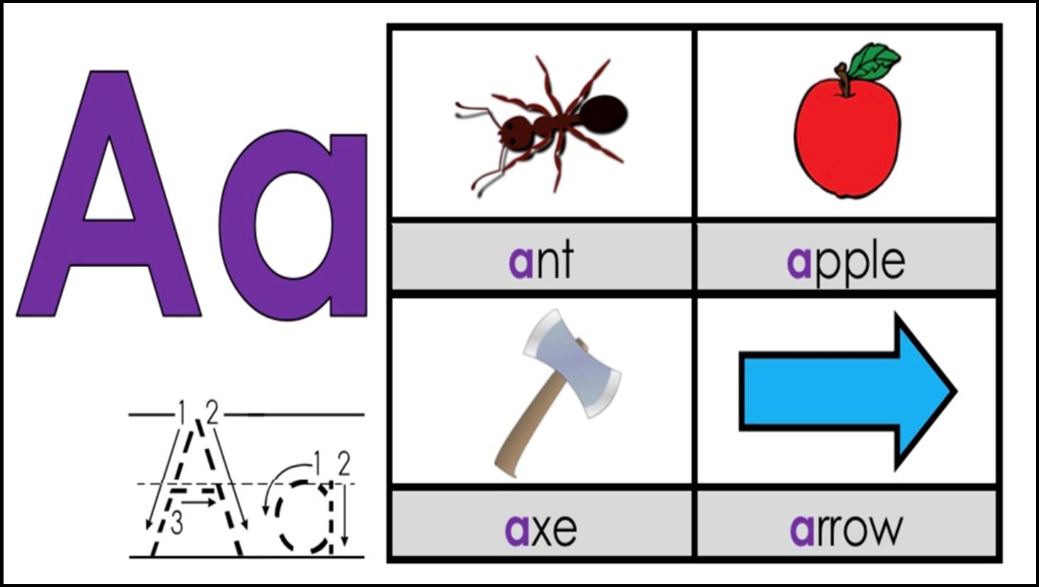 Alphabet Picture الحروف الانجليزية الصف الاول مادة اللغة الانجليزية بوربوينت Cards Playing Cards Apple