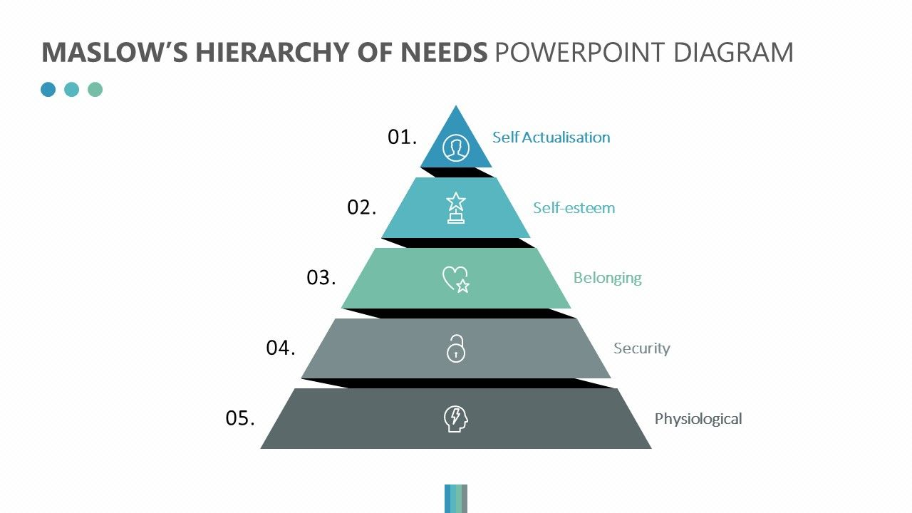 Maslows hierarchy of needs for powerpoint related powerpoint maslows hierarchy of needs for powerpoint related powerpoint templates maslows hierarchy of needs powerpoint diagram 4 levels 3d pyramid infographic toneelgroepblik Choice Image