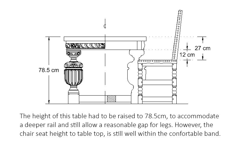 What Is The Ideal Dining Table And Chair Height Stul