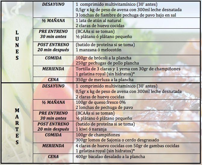Tu dieta semanal con vit nica definici n 2 0 avanzada lxv for Dieta definicion