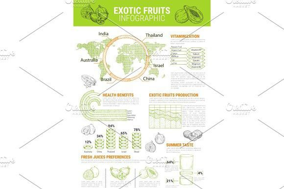 Vector infographics for exotic tropical fruits. Infographic Elements