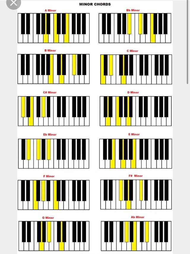 Pin By Melody On Piano Ukulele Pinterest Pianos Piano Music
