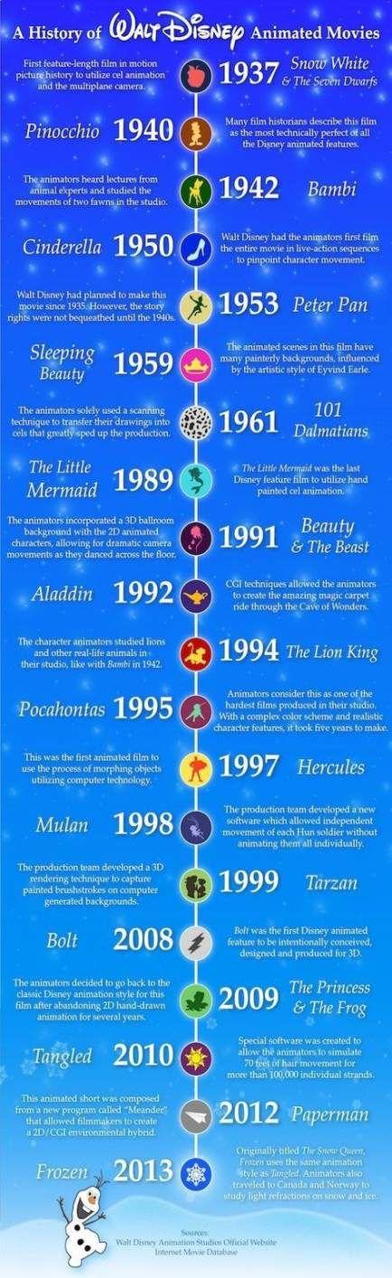 Quotes Disney Movies Funny Aladdin 52+ Ideas #funny #quotes