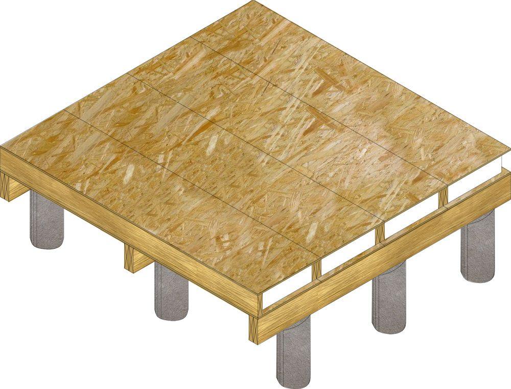 sips floor panels