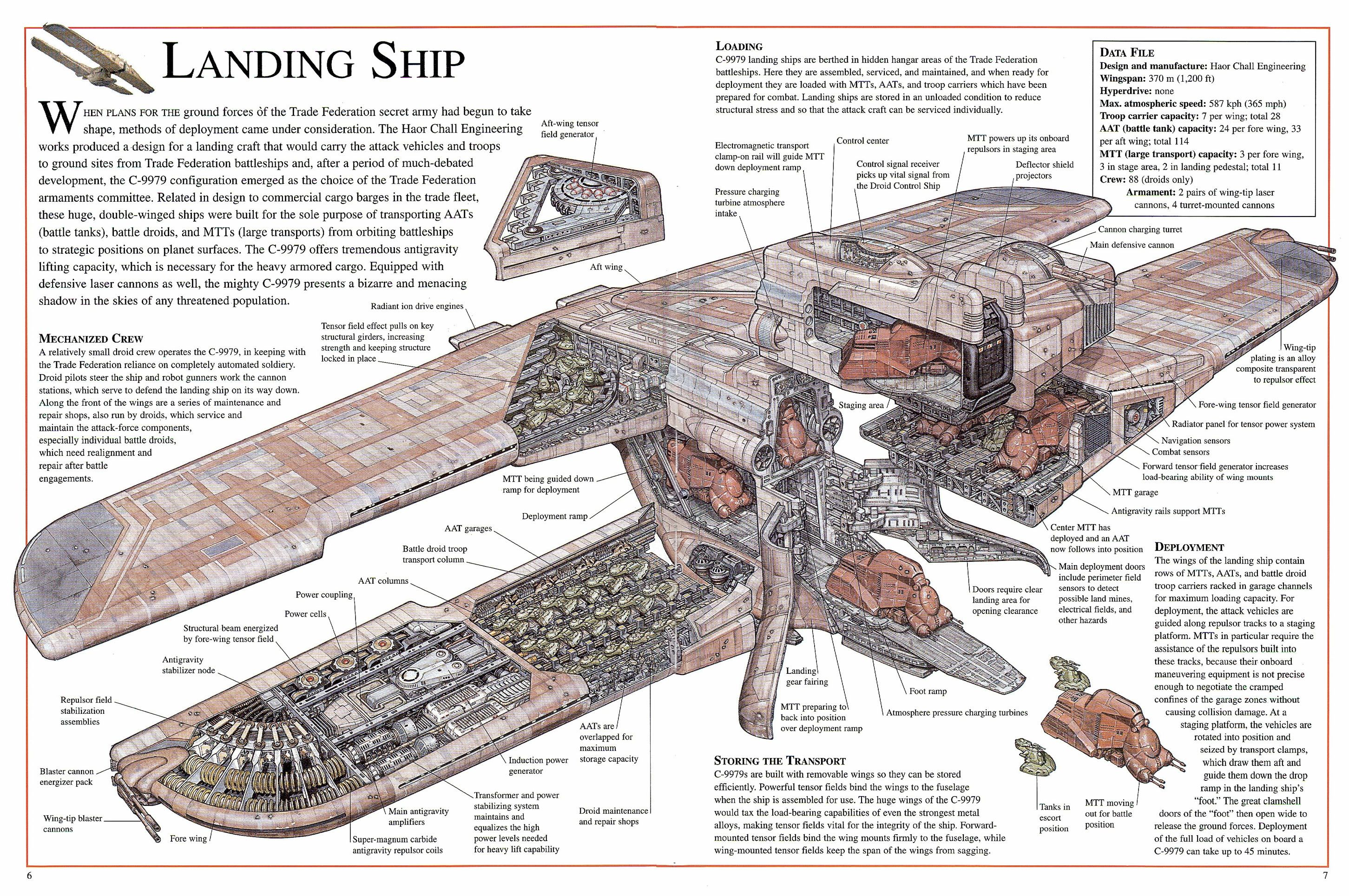 What are some good ship designs from Star Wars in your