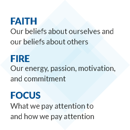 Faith to Believe slides - Google Search