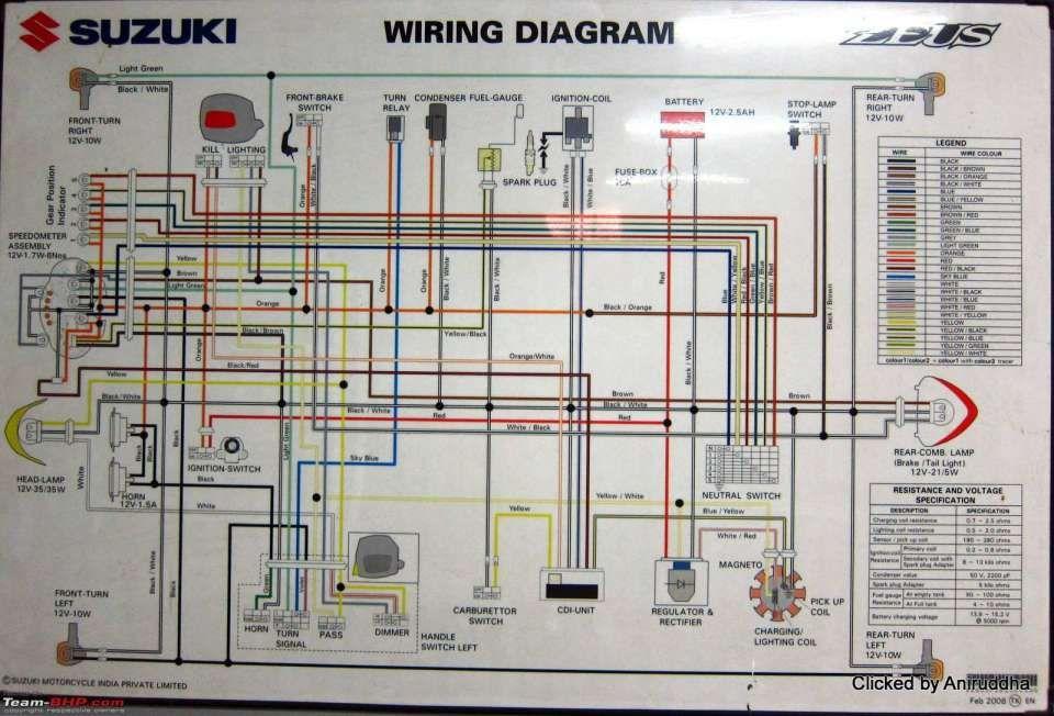 12 Bajaj Pulsar 150 Electrical Wiring Diagram Wiring Diagram Wiringg Net Motorcycle Wiring Diagram Design Electrical Wiring Diagram