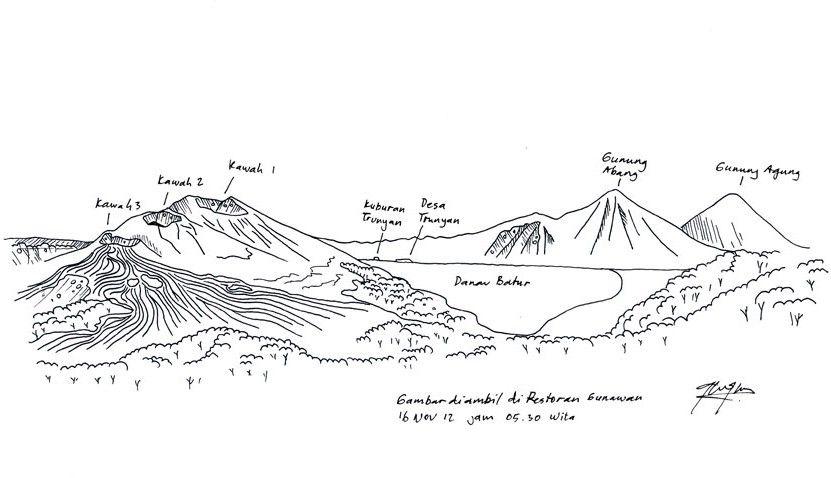Sketsa Gunung Batur Budi Brahmantyo In Memoriam Pinterest Lava