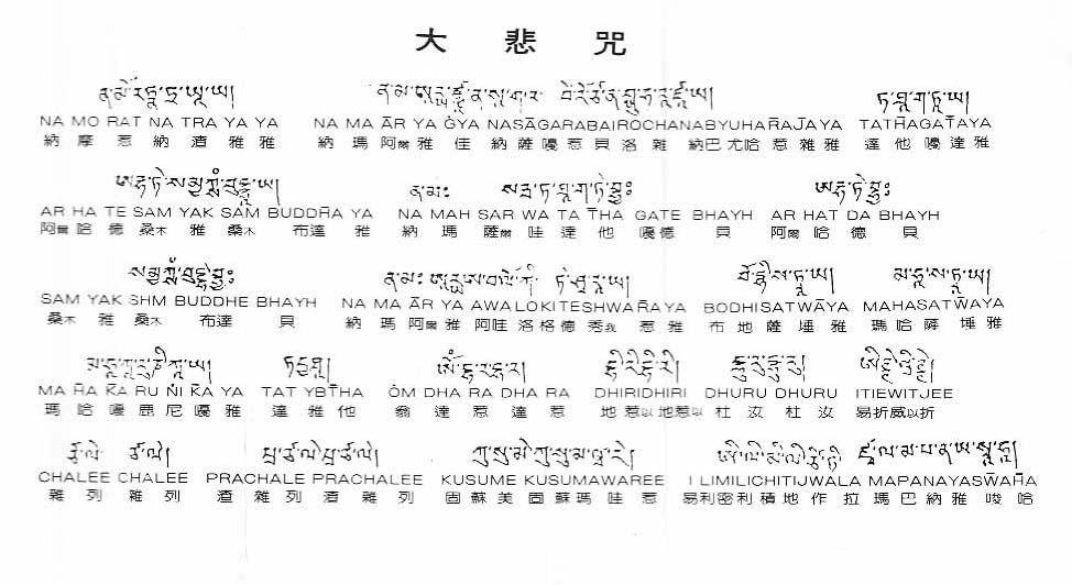 Image result for mantra sanskrit  sanskrit Pinterest Sanskrit - sanskrit alphabet chart