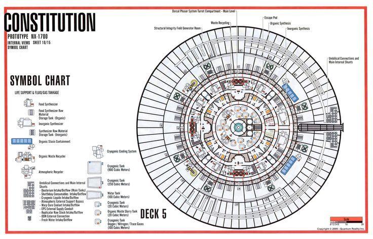 Star Wars Trek Ships Stuff Startrek Starship Blueprints Sci