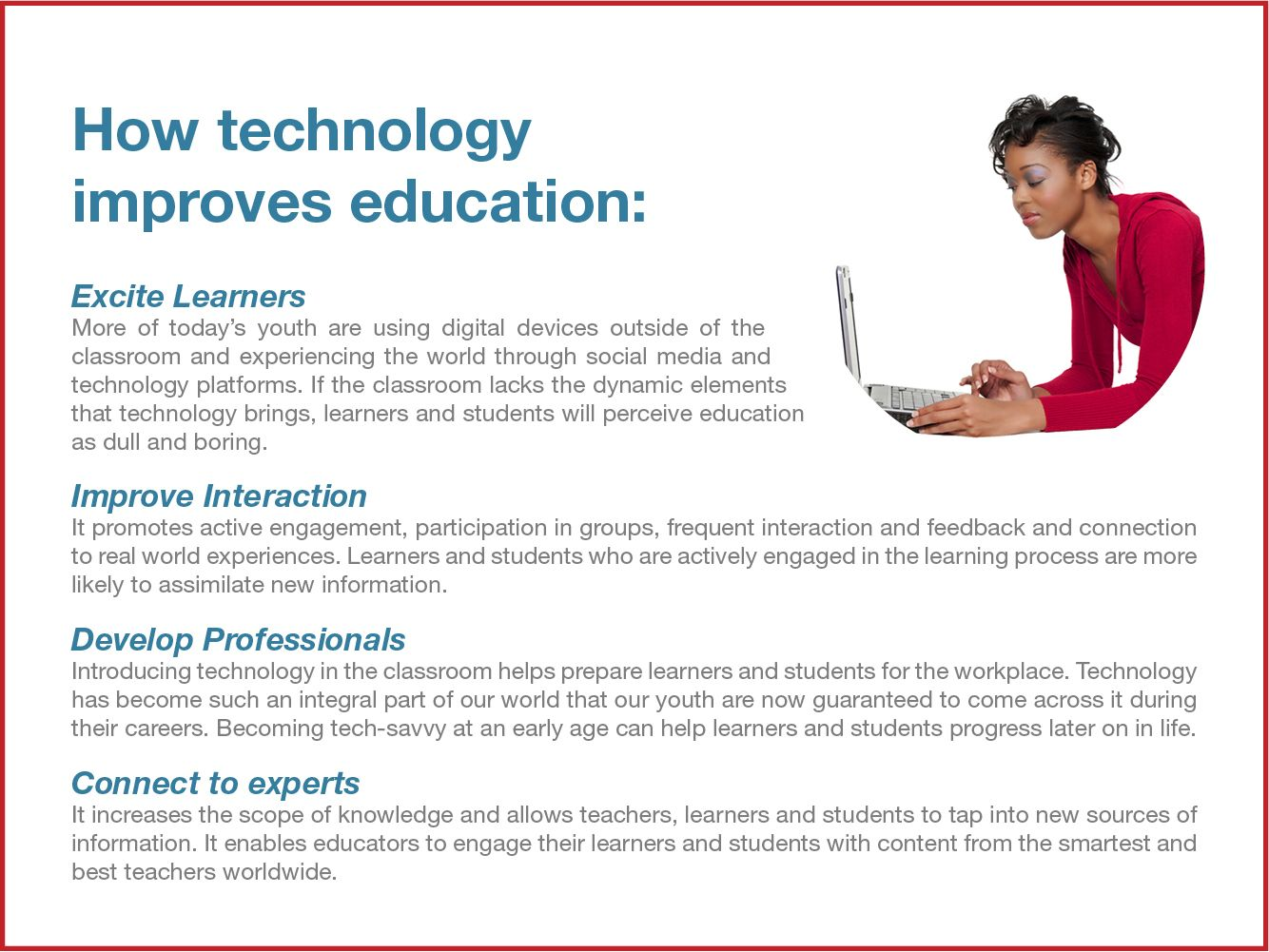 How technology improves education by www