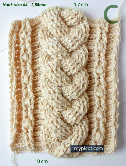 Crochet Cable Pattern Diagram Step By Step Instructions Mingky