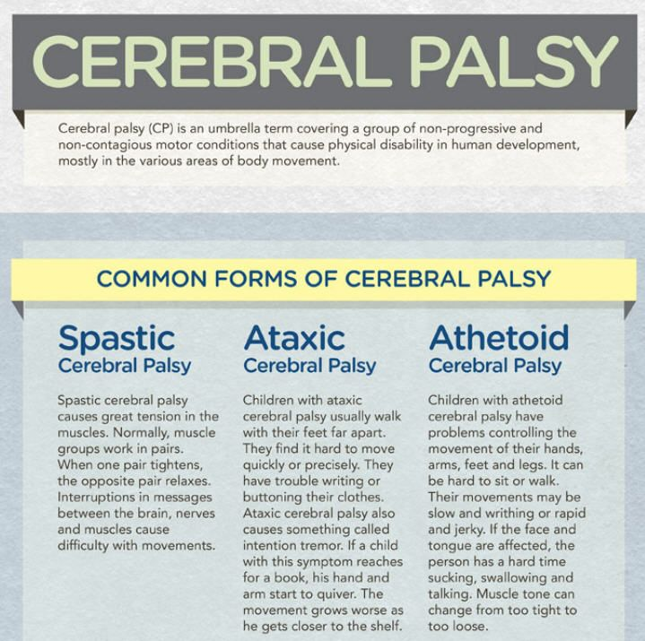 Common forms of cerebral palsy Therapy - Cerebral Palsy - disability form