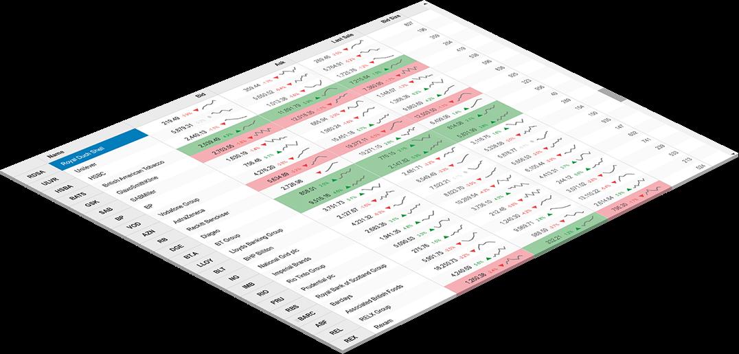 GrapeCity Developer Solutions Controls