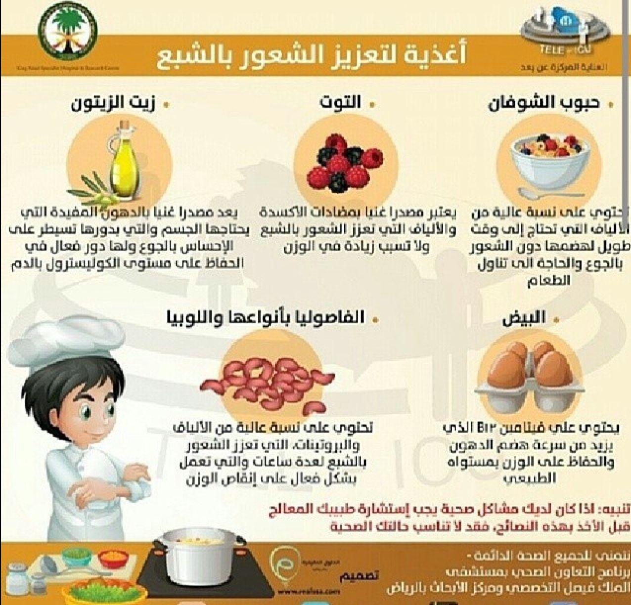 Pin By Jamal Dredi On Health Awareness توعية صحية Icu Ale Wic