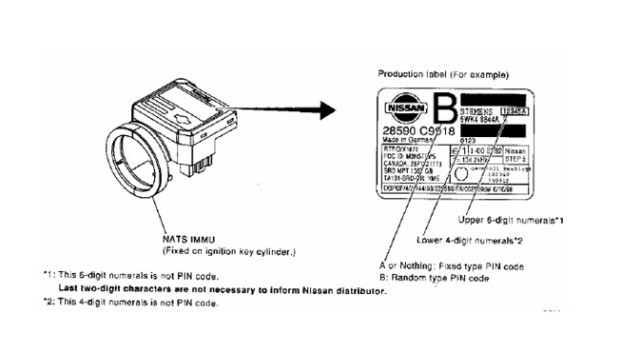 How To Program Nissan Key >> How To Program Nissan Immobilizer And Anti Theft Using