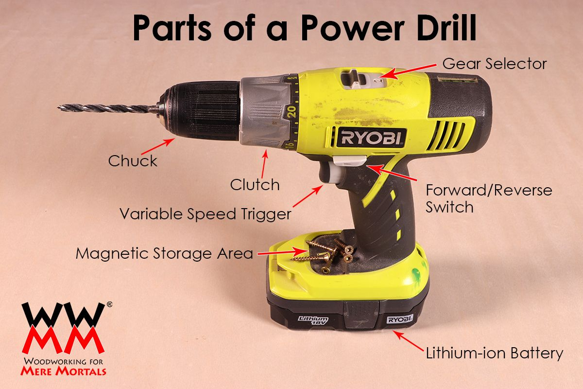 parts of a power drill the basics of using a power drill and impact driver  [ 1200 x 800 Pixel ]