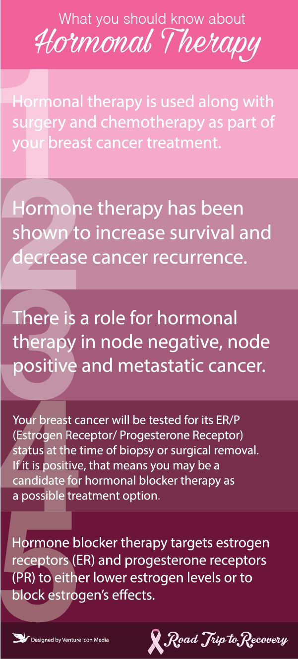 Hormonal therapy options to fight breast cancer