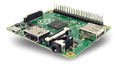 Pin On Hardware Devices