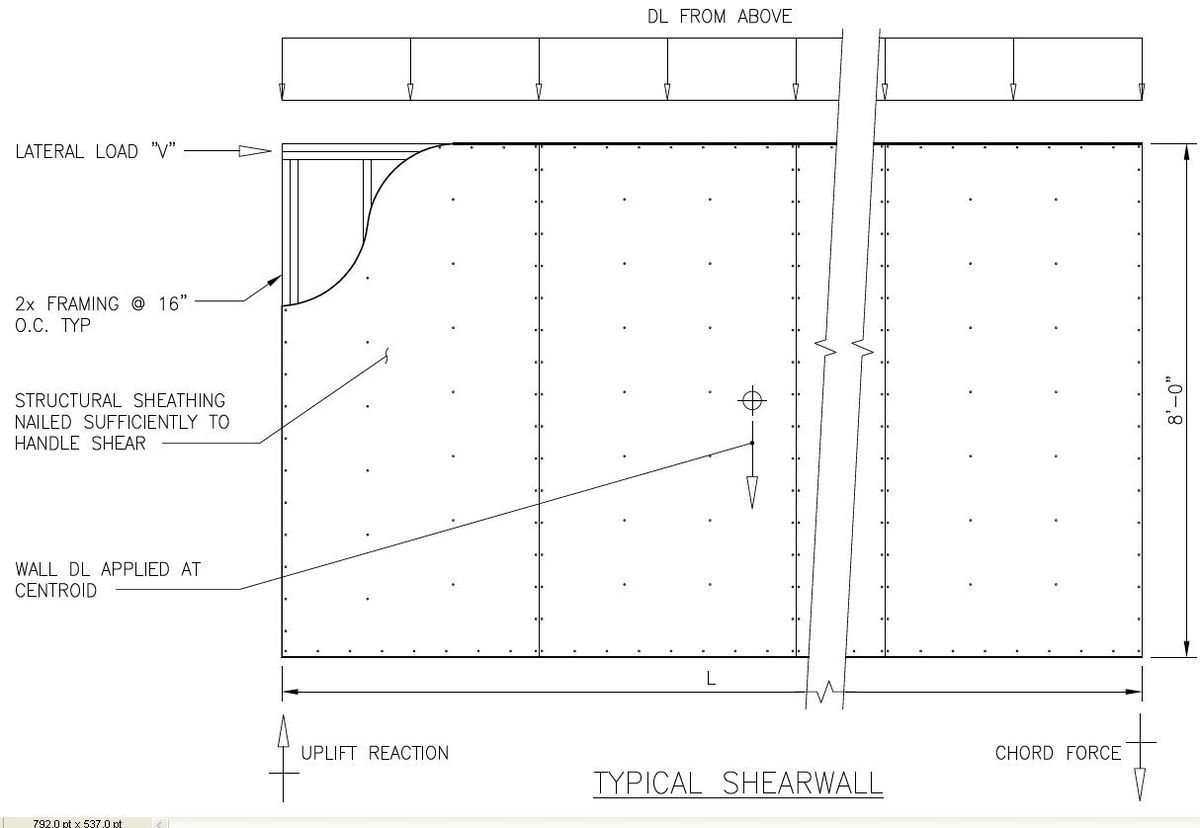 A Shear Wall Is A Vertical Element Designed To Resist In Plane Lateral Forces Typically Wind And Seismic Loads Shear W Structural Plywood Masonry Wall Design