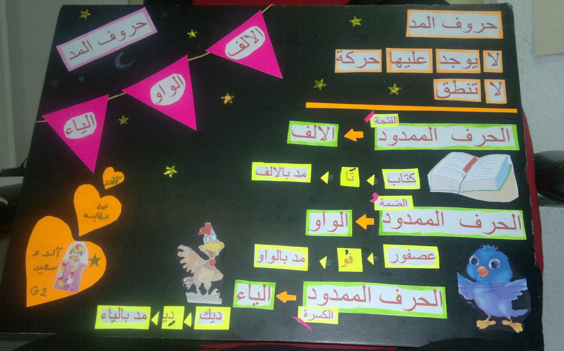 Classroom Decorations For Primary School ~ لوحة لدرس حروف المد لبنتى آلاء تعليم افضل education