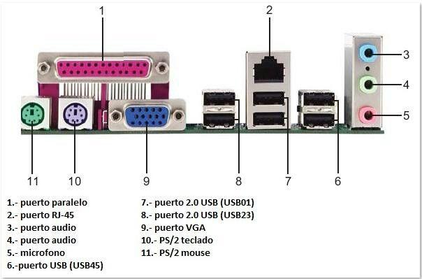 Perifericos de entrada y salida de una computadora yahoo dating