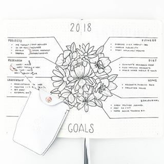 Pin on Journal