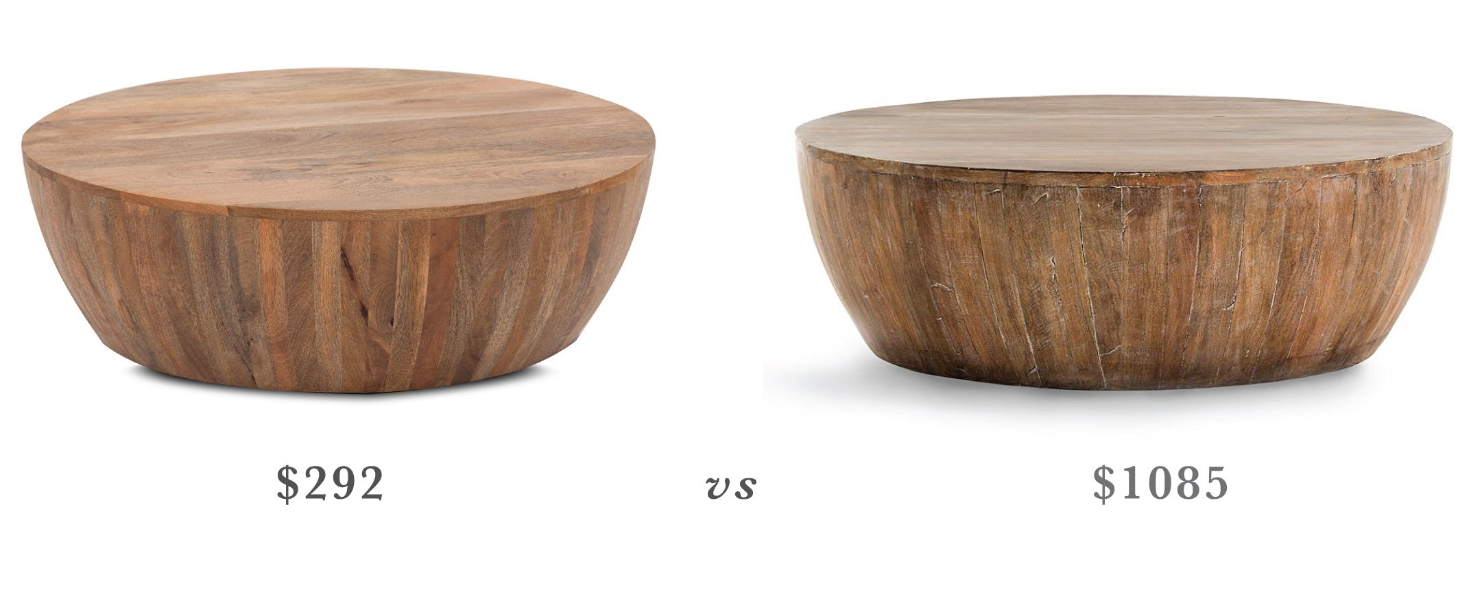 High Low Our Arteriors Home Jacob Coffee Table Dupe Round