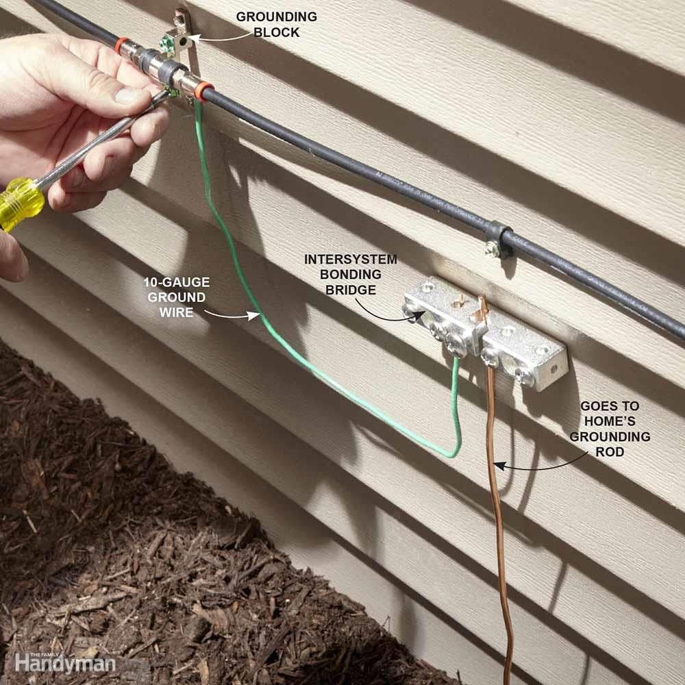 Home Coax Cable Wiring Diagram Detailed For New Tips Coaxial Pinterest A Typical House Electrical In